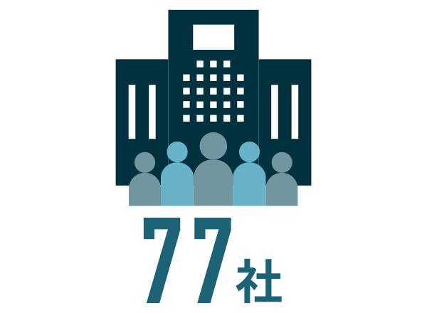 協業コンサル会社数 77社